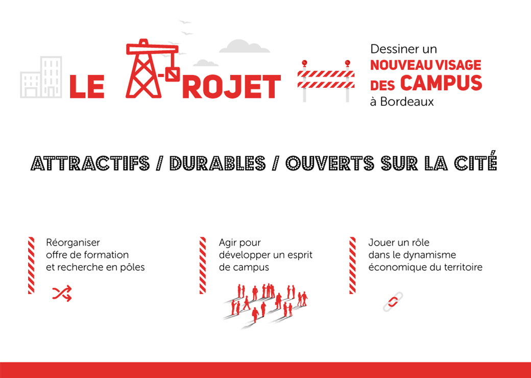 projet_infographie_1040x740